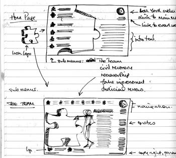 Ink visual of a possible website creative design